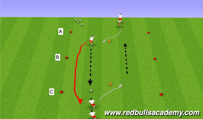 Football/Soccer Session Plan Drill (Colour): technical/semi pressure