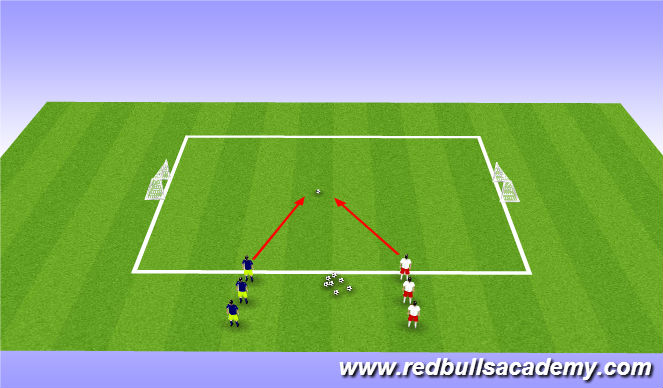 Football/Soccer Session Plan Drill (Colour): 1V1 CONDITION GAME