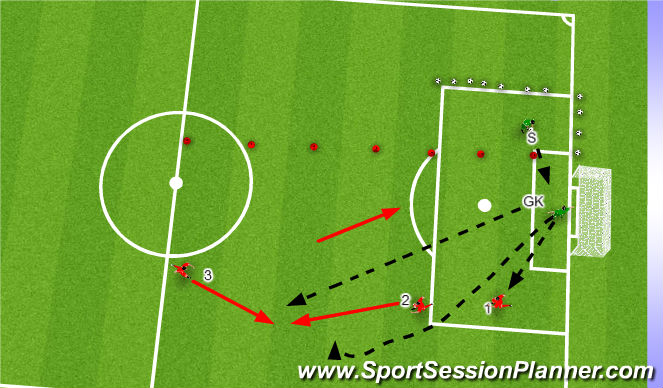 Football/Soccer Session Plan Drill (Colour): Technique of catching, throwing