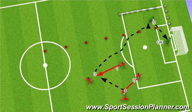 Football/Soccer Session Plan Drill (Colour): Second Progression involvng defending, Long passing and goal keeping