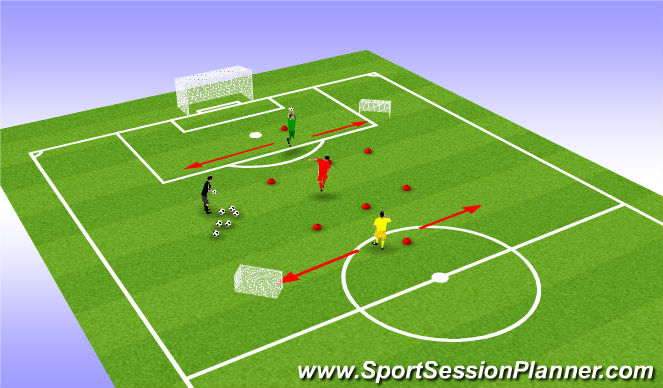 Football/Soccer Session Plan Drill (Colour): Goalie Wars - Distribution