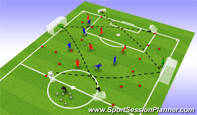 Football/Soccer Session Plan Drill (Colour): SSG - Shooting and distribution