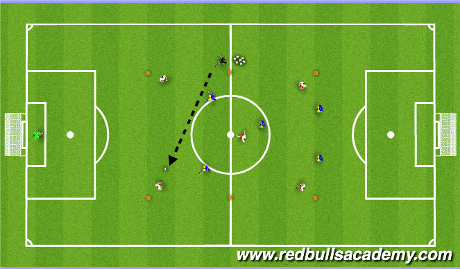Football/Soccer Session Plan Drill (Colour): 6 vs 6 game