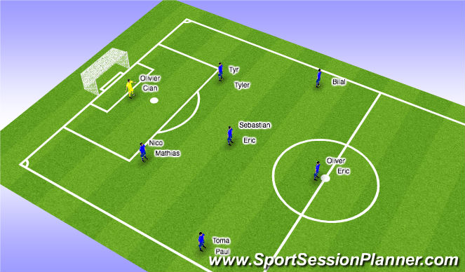 Football/Soccer Session Plan Drill (Colour): 2003 Lineup