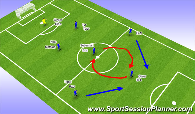 Football/Soccer Session Plan Drill (Colour): 2003 Set up
