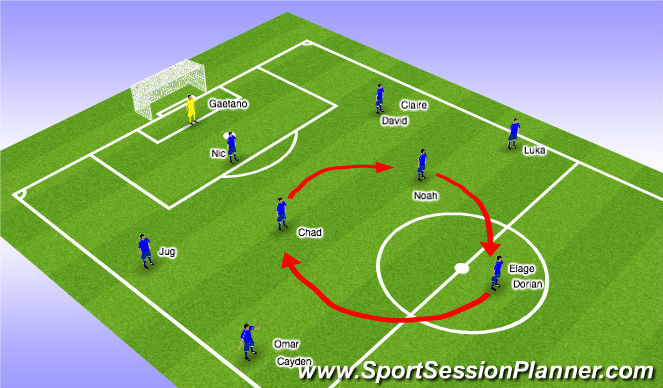 Football/Soccer Session Plan Drill (Colour): Central Interchange CM & F9