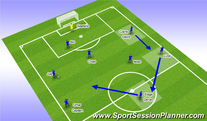 Football/Soccer Session Plan Drill (Colour): Fb in possession