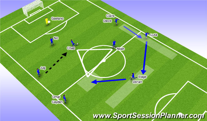 Football/Soccer Session Plan Drill (Colour): #4 in posession