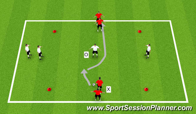 Football/Soccer Session Plan Drill (Colour): Beating Opponents 1 v 1