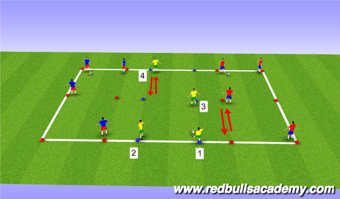 Football/Soccer Session Plan Drill (Colour): Relieving pressure