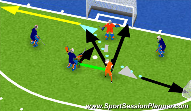 Hockey Session Plan Drill (Colour): Keepersclinic PW