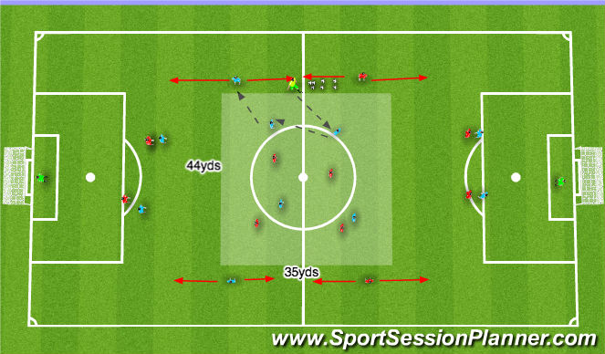 Football/Soccer Session Plan Drill (Colour): (PDP) Attacking Flank Play