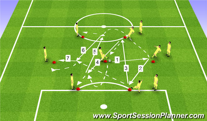Football/Soccer Session Plan Drill (Colour): Pasy w 6kącie