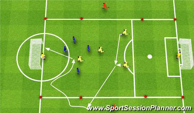 Football/Soccer Session Plan Drill (Colour): Gra, atak boczną strefą