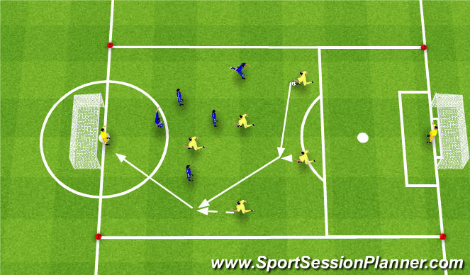 Football/Soccer Session Plan Drill (Colour): Gra dowolna
