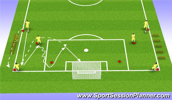 Football/Soccer Session Plan Drill (Colour): Rozgrzewka - koordynacja, uderzenie