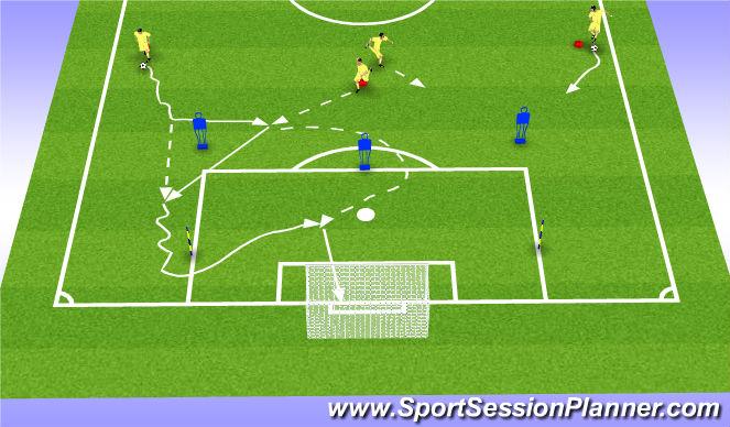 Football/Soccer Session Plan Drill (Colour): Atak boczną strefą, pasywny obrońca