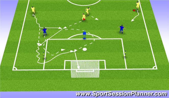 Football/Soccer Session Plan Drill (Colour): Atak boczną strefą, aktywny obrońca