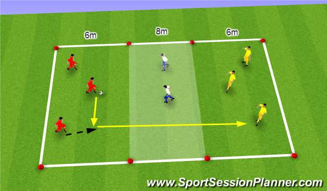 Football/Soccer Session Plan Drill (Colour): pass/trap vorm in wedstrijdverband