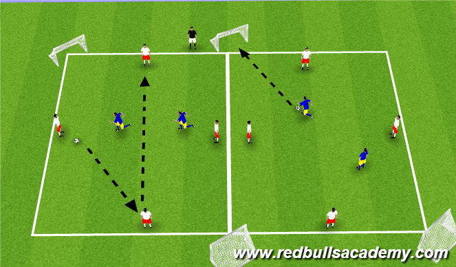 Football/Soccer Session Plan Drill (Colour): Keep away with Direction