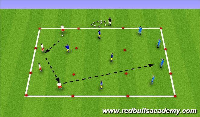Football/Soccer Session Plan Drill (Colour): 3 field split keep away