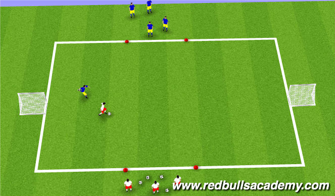 Football/Soccer Session Plan Drill (Colour): semi opposed directional