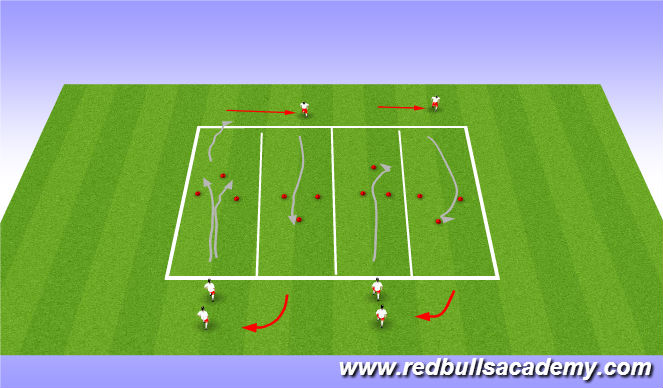 Football/Soccer Session Plan Drill (Colour): Main theme Unopposed 2