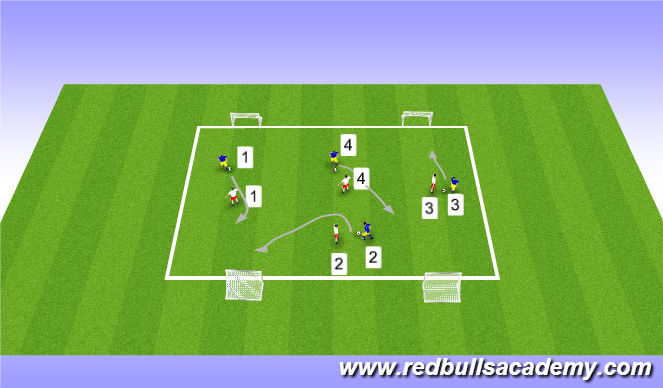 Football/Soccer Session Plan Drill (Colour): Condtionned gme