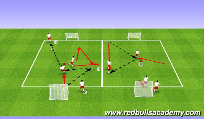Football/Soccer Session Plan Drill (Colour): 2v1 rotation tournament progression