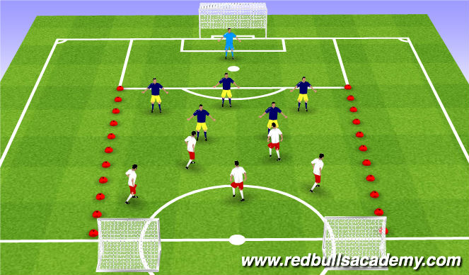 Football/Soccer Session Plan Drill (Colour): Phase Stage 3
