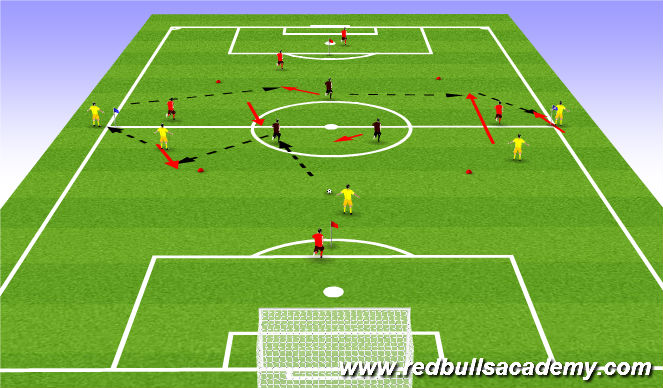 Football/Soccer Session Plan Drill (Colour): Movement and rotation