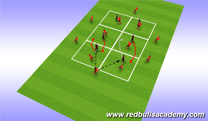 Football/Soccer Session Plan Drill (Colour): Movement & rotation 2nd option
