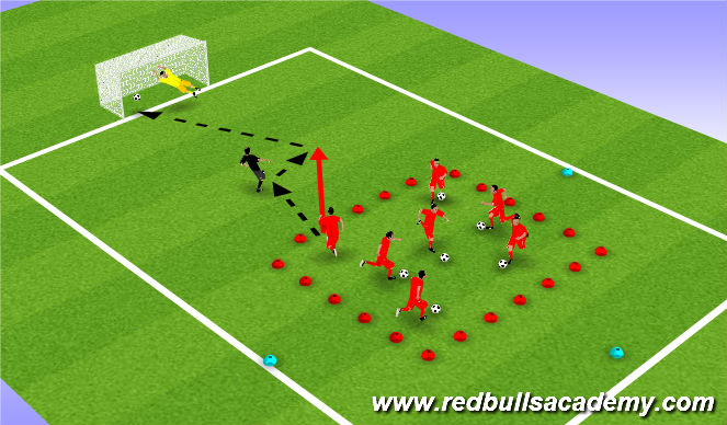 Football/Soccer Session Plan Drill (Colour): NUmbered shots