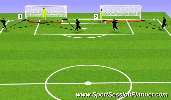 Football/Soccer Session Plan Drill (Colour): Footwork and shot stopping 2