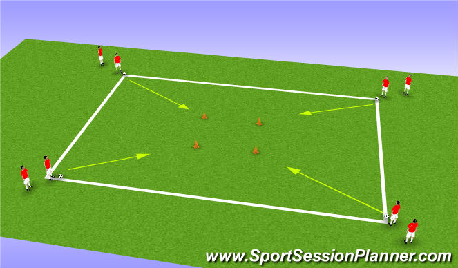 Football/Soccer Session Plan Drill (Colour): Trick tank
