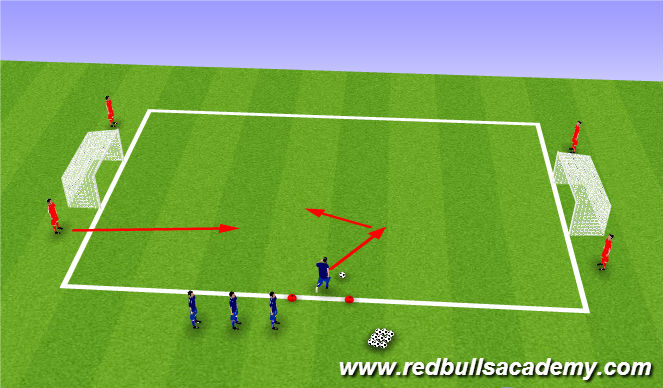 Football/Soccer Session Plan Drill (Colour): Risky Business