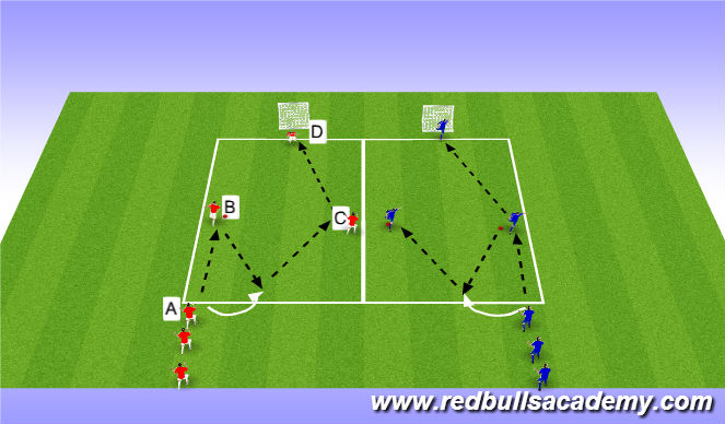 Football/Soccer Session Plan Drill (Colour): Main Theme: Repitition & Combinations