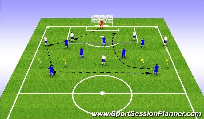 Football/Soccer Session Plan Drill (Colour): 6v5 to targets