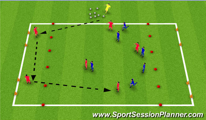 Football/Soccer Session Plan Drill (Colour): 6v6 combination play with end zone