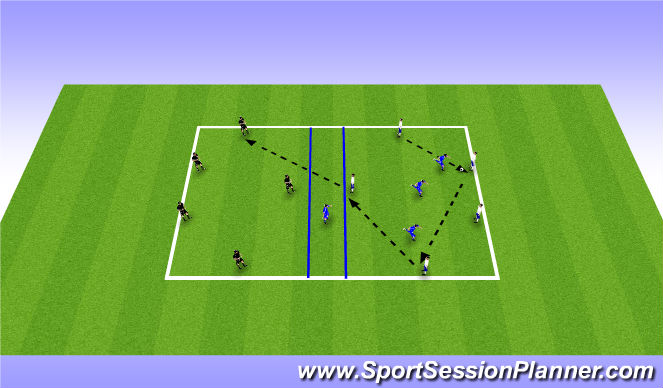 Football/Soccer Session Plan Drill (Colour): Rondo: 3 team 5v3