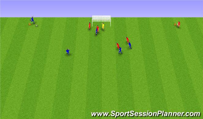Football/Soccer Session Plan Drill (Colour): Hornspyrnur.