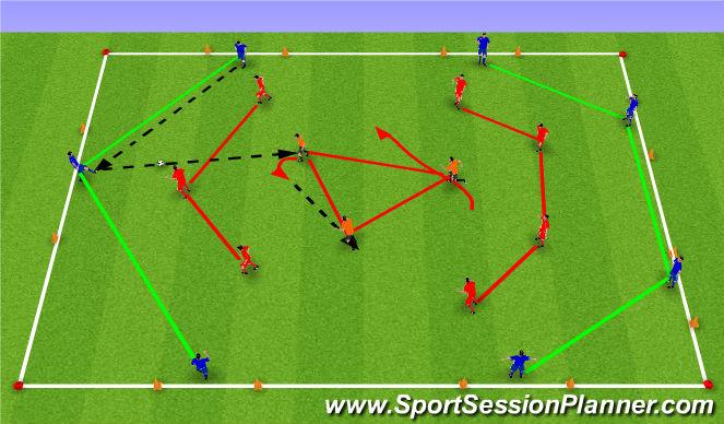 Football/Soccer Session Plan Drill (Colour): Taktísk þjálfun: