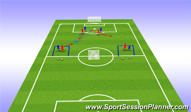 Football/Soccer Session Plan Drill (Colour): functional striker (15-20 min)