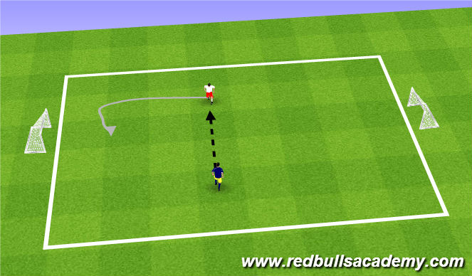 Football/Soccer Session Plan Drill (Colour): 1v1 (if players are ready
