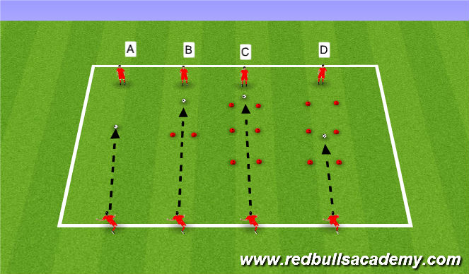 Football/Soccer Session Plan Drill (Colour): Shooting warmup progressions