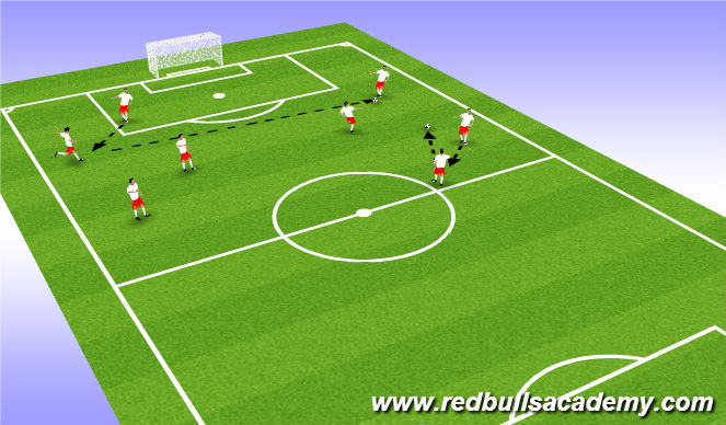 Football/Soccer Session Plan Drill (Colour): Technique of Driving ball