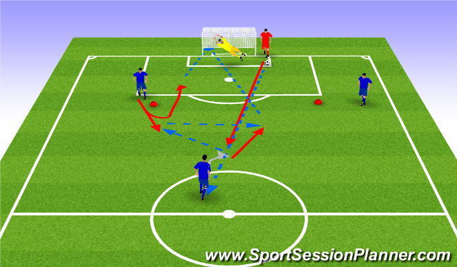 Football/Soccer Session Plan Drill (Colour): Shooting(15 min)