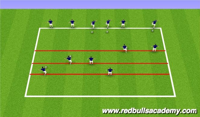 Football/Soccer Session Plan Drill (Colour): Developmental