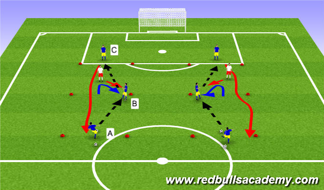 Football/Soccer Session Plan Drill (Colour): Technical Repetitions (Semi-Opposed)