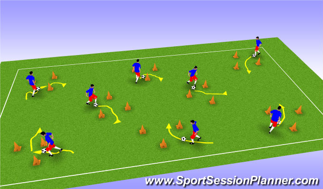 Football/Soccer Session Plan Drill (Colour): Island Dribbling
